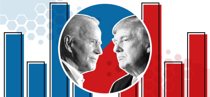 美国大选:我们已经知道什么?